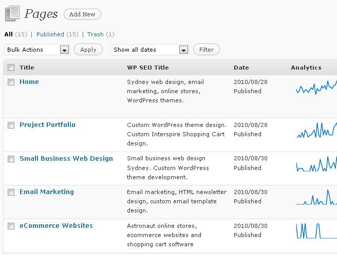 WordPress SEO pages menu view