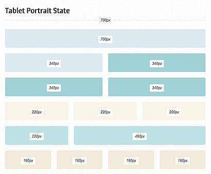 Four States Responsive Grid: demo page screenshot